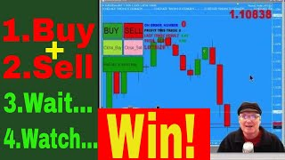 Trade Forex Both Directions and Win!