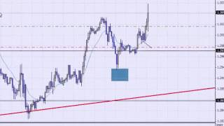 Forex trading live $2300 Learn Forex Mentor