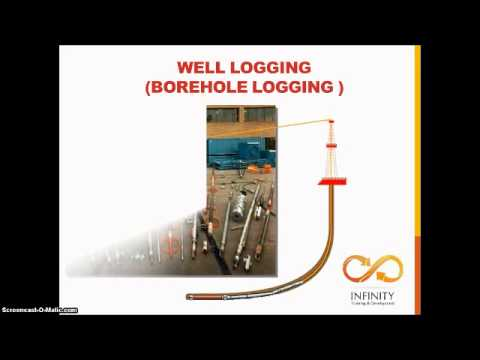 well logging and formation evaluation (Arabic)