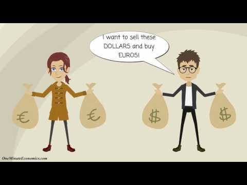 The Foreign Exchange Market and Forex Trading Explained in One Minute