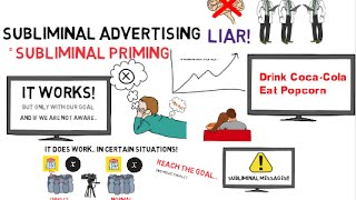 What is Subliminal Advertising, and does it work?