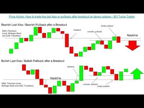 Tallinex trading options