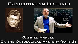 Existentialism: Gabriel Marcel, On the Ontological Mystery (part 2)