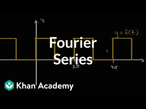 Fourier Series introduction