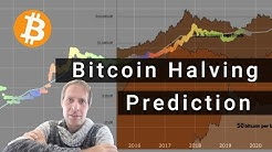 Bitcoin Halving 2020 Price Prediction $55,000 - $130,000 Explained