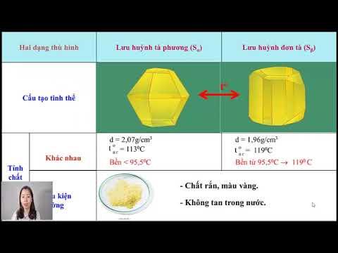 Hóa học10 -Tiết 49- Lưu huỳnh- 8h45, ngày 24/ 04 /2020