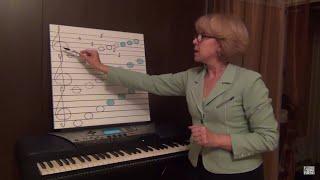 Ноты. Как записывать ноты? Правила нотной записи. Часть 1.