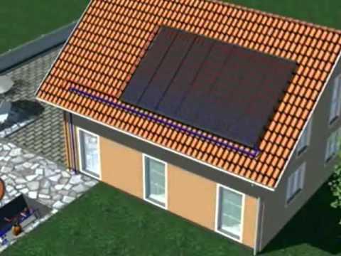 C mo funciona un calentador solar para piscina transsen youtube - Calentadores solares para piscinas ...