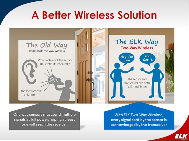 A How To Guide to ELK Two Way Wireless Products