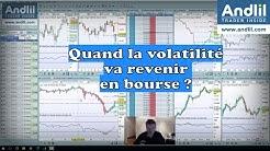 Quand la volatilité va-t-elle revenir en Bourse et pourquoi la volatilité baisse ?