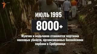 Война в Боснии и Дейтонские мирные соглашения