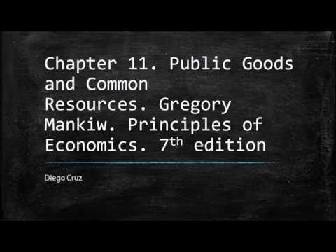 Chapter 11. Public Goods and Common Resources. Gregory Mankiw