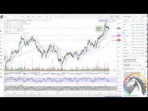 How To Pick Winning Stocks & Play Them: AKA High win ratio stock trades.