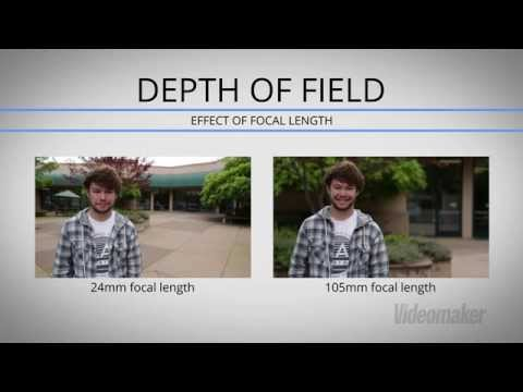 How to Control Depth of Field