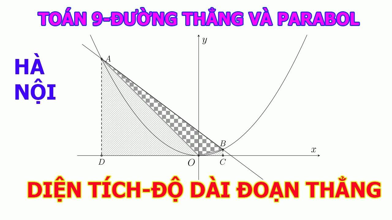 [Toán 9]-Đường thẳng và parabol-diện tích-độ dài đoạn thẳng-p3-chữa đề hà nội