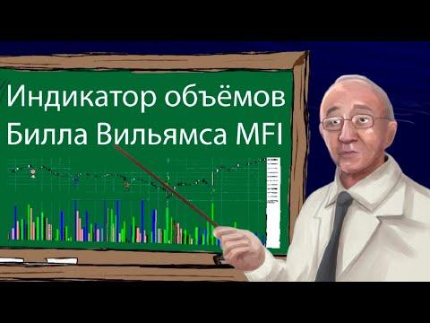 mfi индикатор