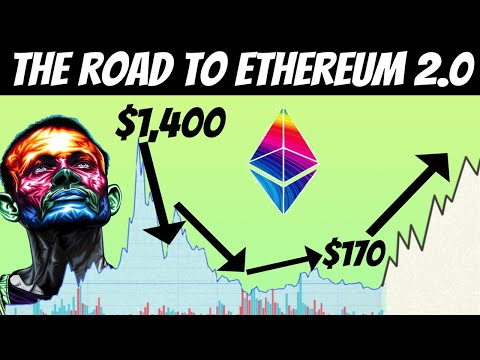 ETH Bull Market Run | Ethereum 2.0 Update (2020)