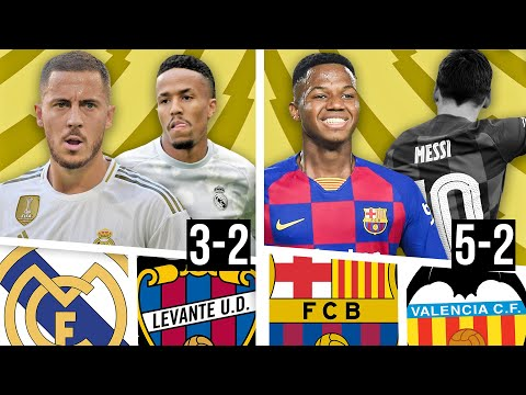 Дебют Азара за Реал Мадрид! ФАТИ - НОВЫЙ МЕССИ! Реал Мадрид - Леванте 3:2 / Барселона - Валенсия 5:2