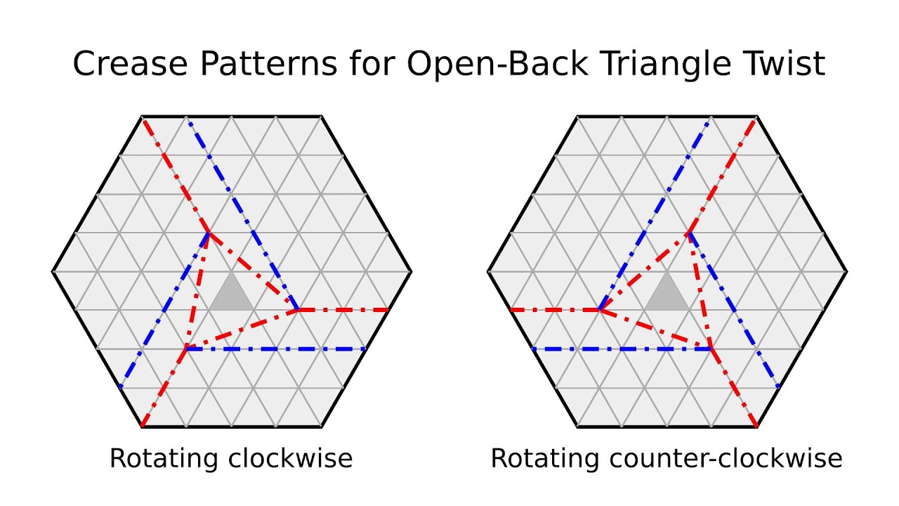 Origami Tessellation Basics: Open-Back Triangle Twist