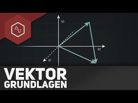 Grundlagen Vektoren (Analytische Geometrie) | Gehe auf SIMPLECLUB.DE/GO & werde #EinserSchüler