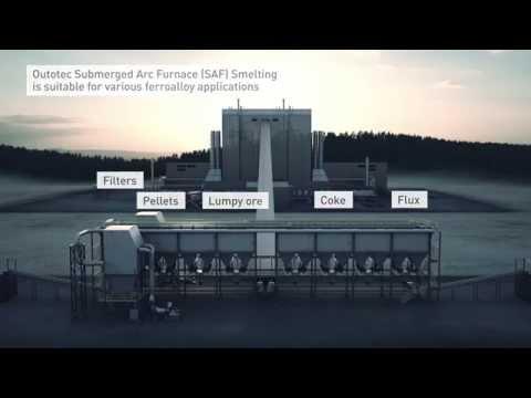 Outotec SAF smelting