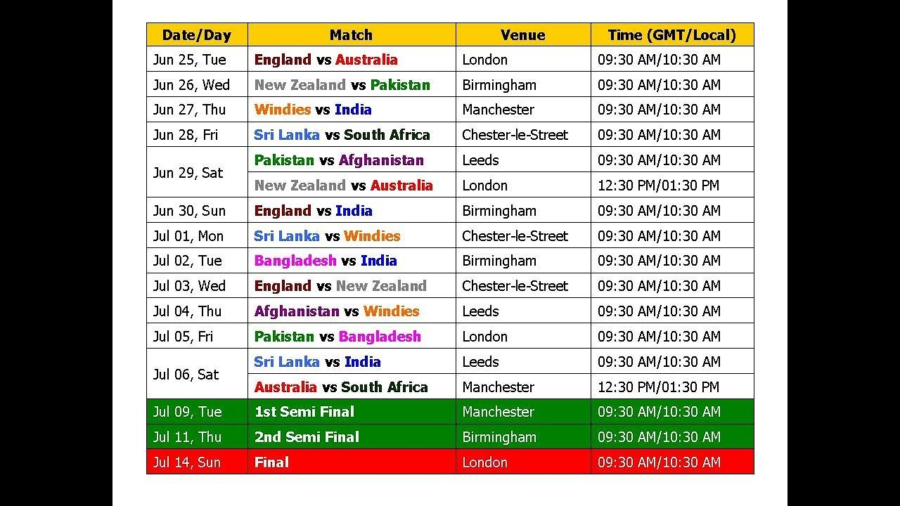 Cricket World Cup 2019 Calendar World Cup 2019 Schedule & Time Table (Cricket)   YouTube
