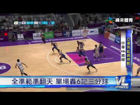 HIGHLIGHTS: South Korea vs. Chinese Taipei (VIDEO) Bronze Medal Game / Asian Games 2018