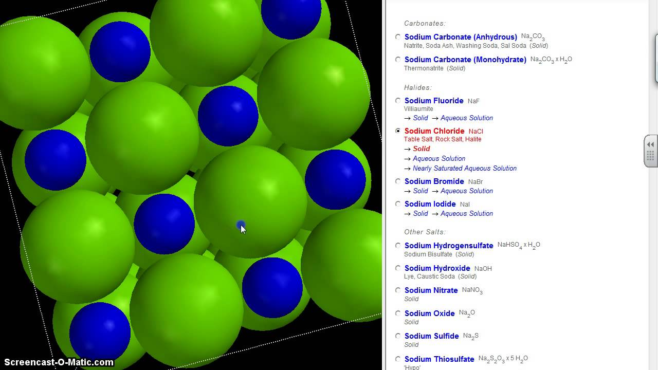 Properties of Ionic & Covalent Compounds - YouTube