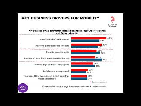 Webinar: 2017 Santa Fe Global Mobility Survey