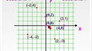 Sistemas de Coordenadas 02