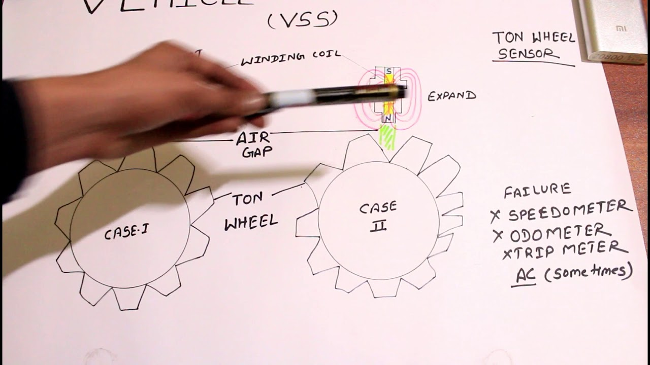 Vehicle Speed Sensor Youtube Wiring Diagram