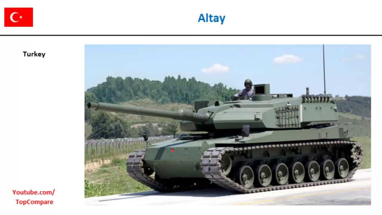 Altay vs K2 Black Panther, Main Battle Tank Key features by TopCompare