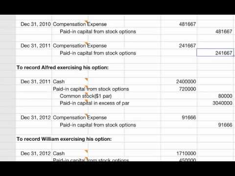 Accounting entries stock options