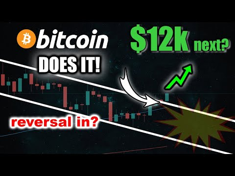 BITCOIN BREAKS DECISIVE MOVING AVERAGE | SETS UP $12k PRICE TARGET