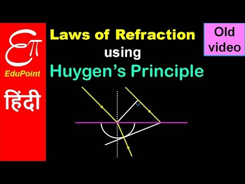 Huygen's Principle - Laws of refraction | video in HINDI | EduPoint