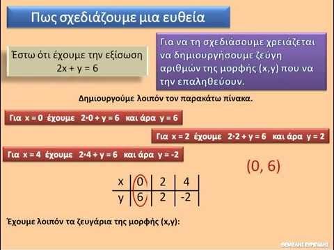 Γ Γυμνασίου Συστήματα Γραμμικών Εξισώσεων