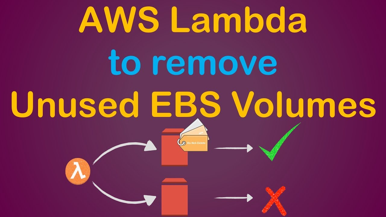 Lambda Serverless Automation   Clean Up Unused or UnTagged EBS Volumes to  save cost