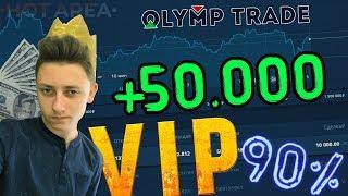 90% прибыли на Olymp Trade | VIP трейдинг с приватным ботом