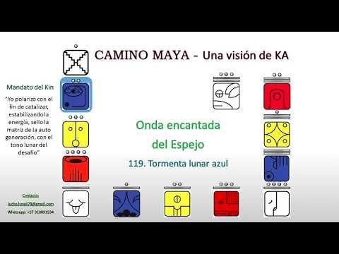 Meditación guiada: EL SER OBSERVADOR from YouTube · Duration:  4 minutes 46 seconds