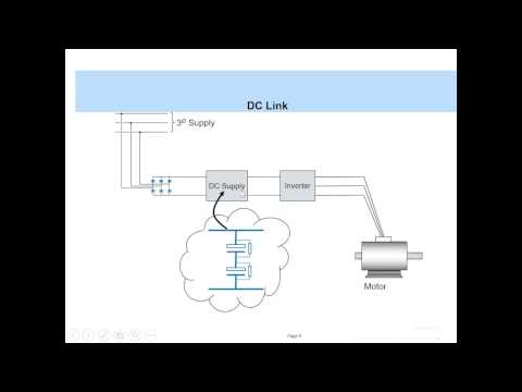 Variable Frequency Drive (VFD) Basics