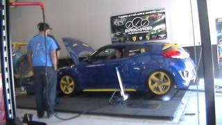 veloster turbo eurocharged tune