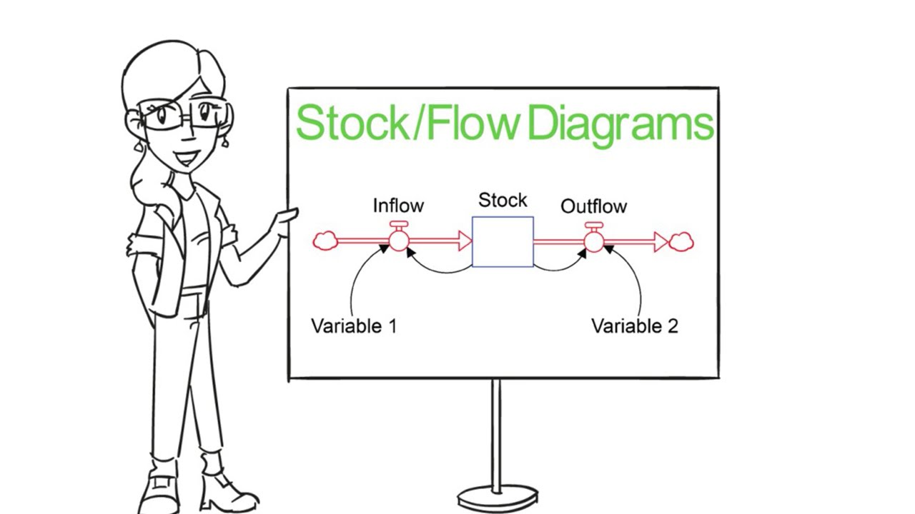 introduction to stock flow diagrams [ 1280 x 720 Pixel ]