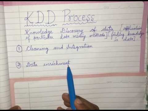 Last Minute Tutorials | KDD | Knowledge Discovery of Data