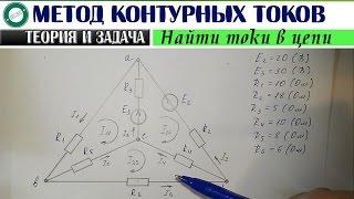Метод контурных токов | Теория и задача