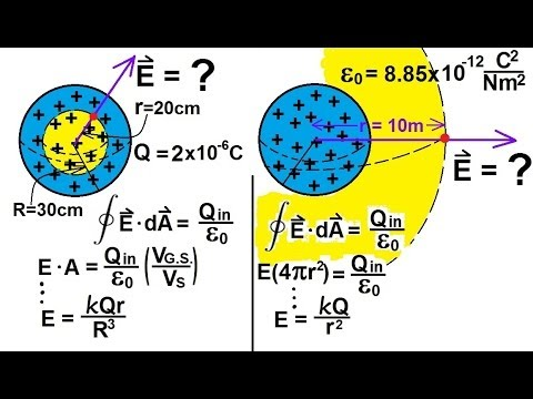 Physics - Gauss' Law (6 of 11) Sphere With Uniform Charge