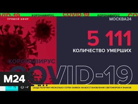 Видео: На Украине зафиксирован первый летальный случай от коронавируса - Москва 24