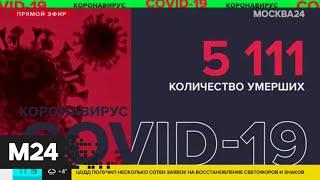 На Украине зафиксирован первый летальный случай от коронавируса - Москва 24