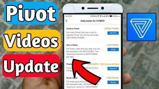 Feature Of Lopscoop App