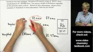 How to Calculate Atomic Mass Practice Problems