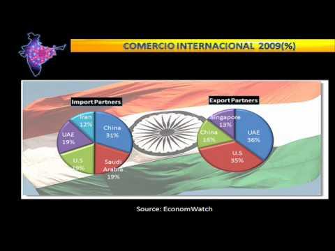 India भारत गणराज्य Bhārat Gaṇarājya Indian -2011-